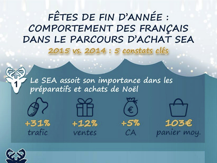 infographie-fetes-fin-annee-keyade