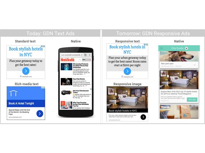 responsive-ads-google-keyade