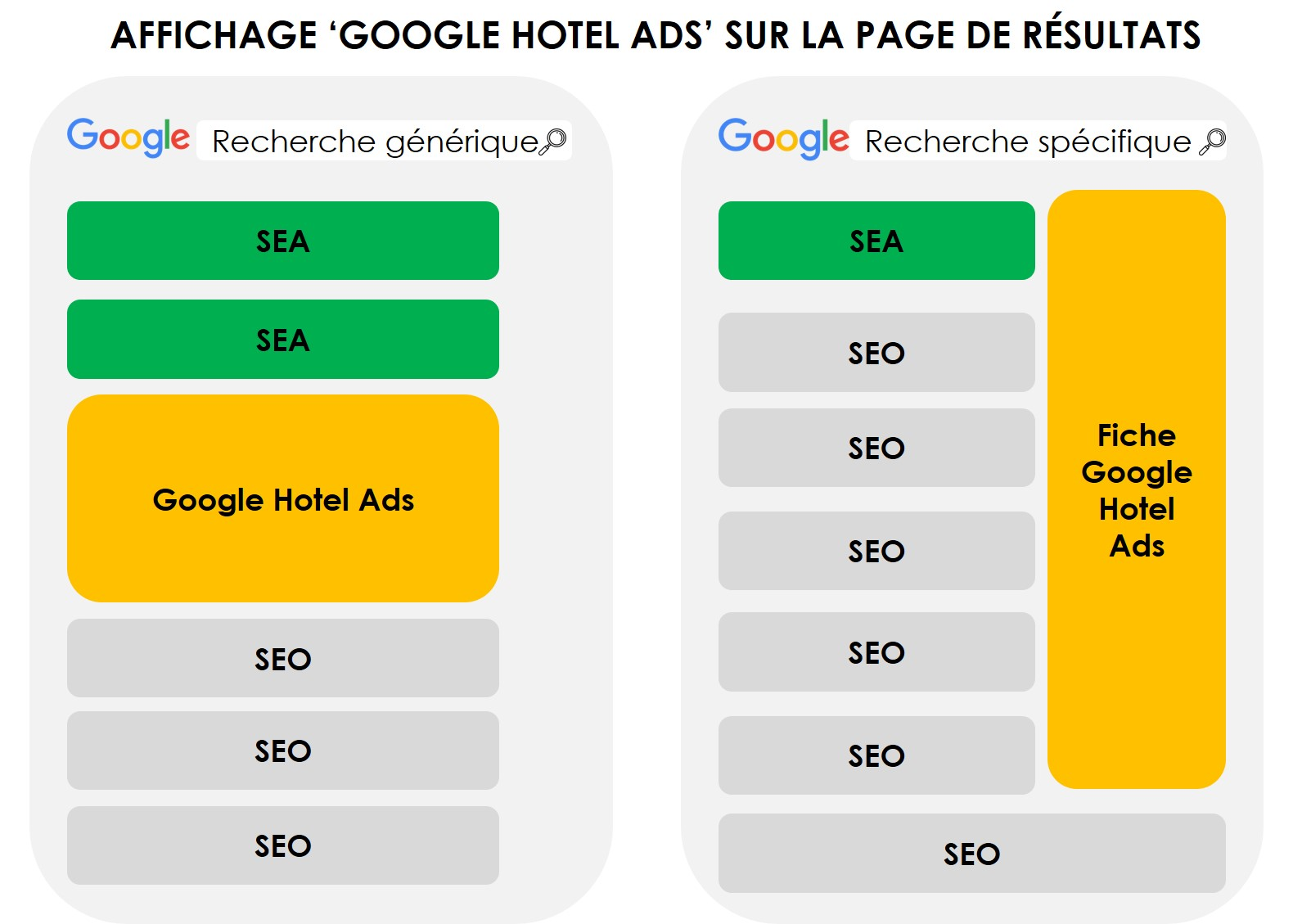 Hotel-ads-exemple